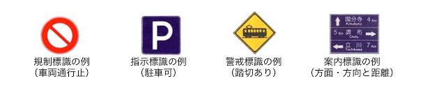 各種標識の例